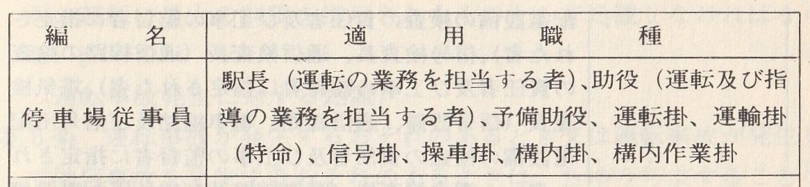 運転取扱基準規程昭和39年12月版p3上1段目