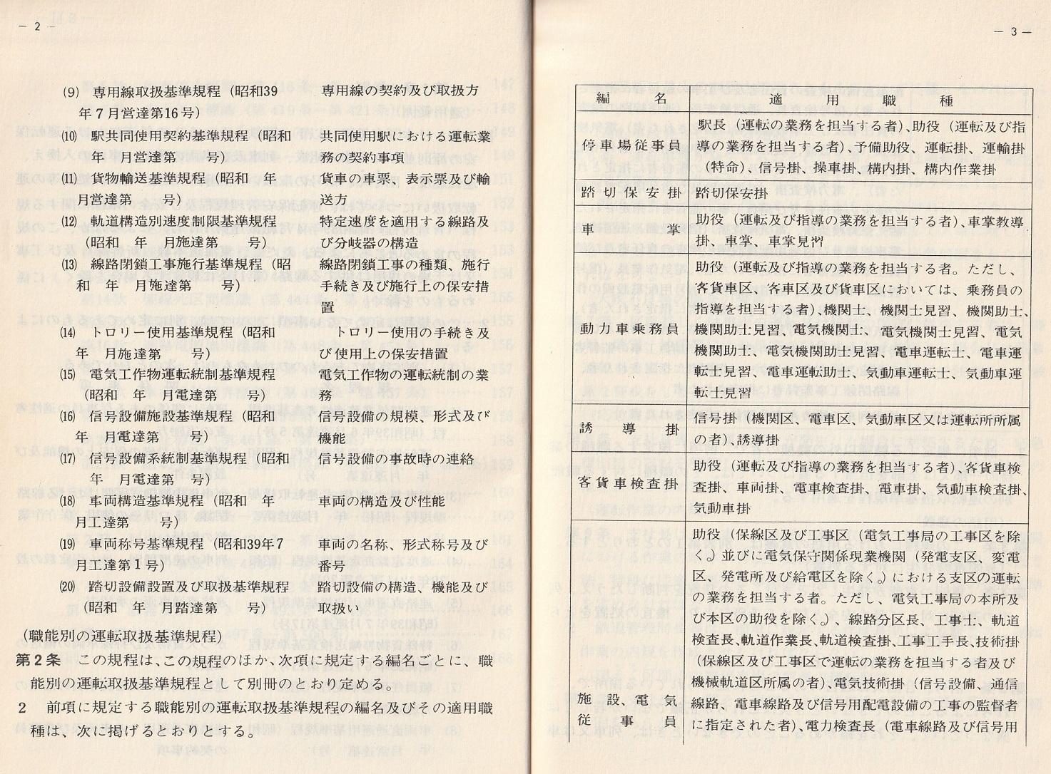 運転取扱基準規程昭和39年12月版p2p3