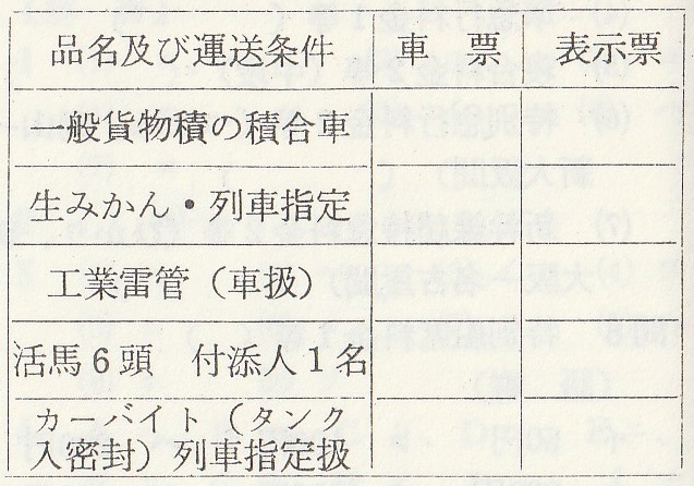 国鉄岡鉄局運輸掛採用試験s39m11d13p2