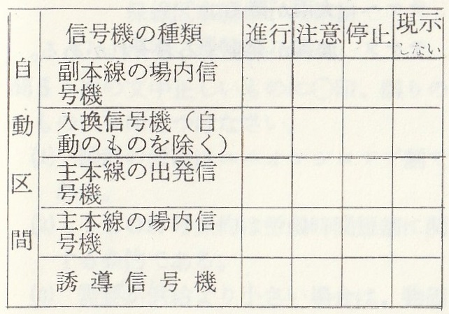 国鉄岡鉄局運輸掛採用試験s39m11d13p3