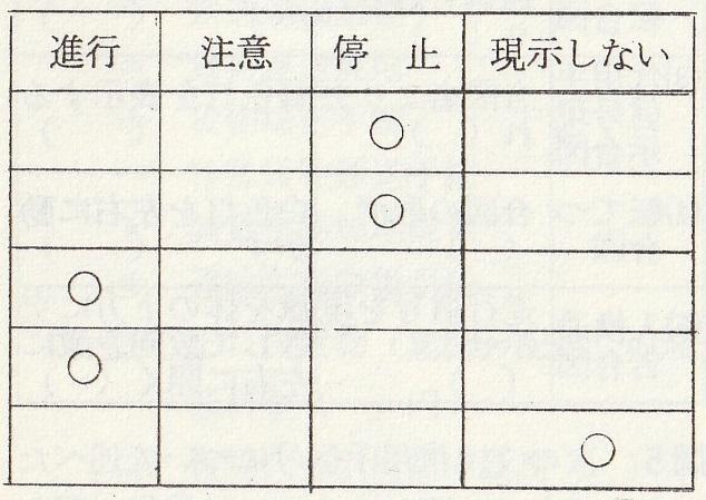 国鉄岡鉄局運輸掛採用試験s39m11d13解答p3
