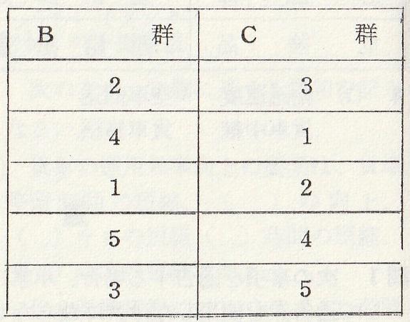 国鉄岡鉄局運輸掛採用試験s39m11d13解答p4
