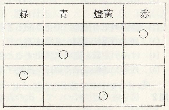 国鉄岡鉄局運輸掛採用試験s39m11d13解答p5