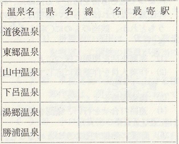 国鉄岡鉄局運輸掛採用試験s39m11d13p6