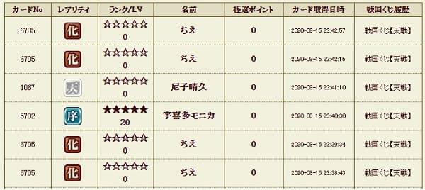 天戦10 履歴