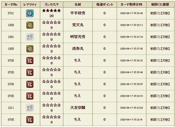 天戦20 履歴