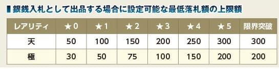 銀銭上限 (1)