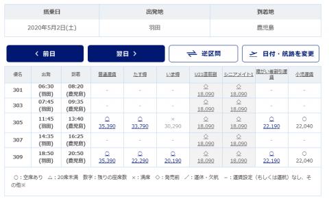 sky HND→KOJ 2020-05-02