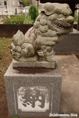 白山神社  古河市中田20