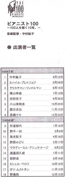 2 -1ピアニスト 100.4-1