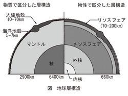 地層構造000