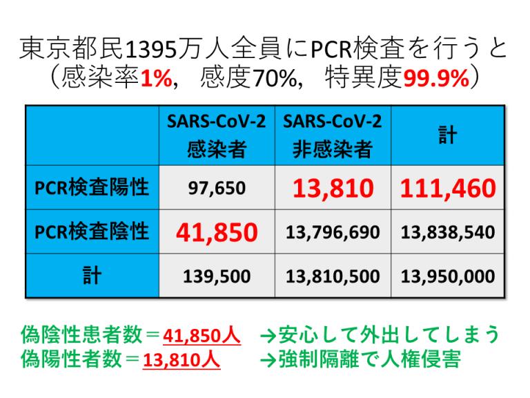 SARS-CoV-2_PCRallTokyoPre1Sp999.png