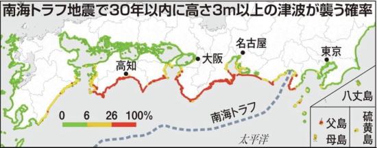 [韓国の反応]日本が巨大防波堤を建造している理由2