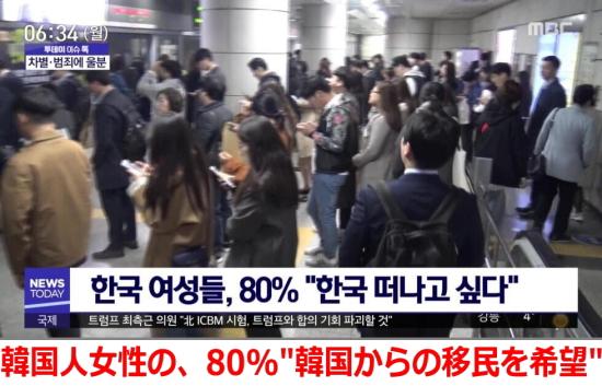 [韓国の反応]韓国人女性の80が治安への不安から韓国からの移民を希望[韓国ネット民]海外で暮らせば韓国と韓国人男性が天国と天使だとわかるだろうよ