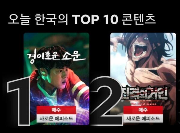 [韓国の反応]本日の韓国Netflixでの「進撃の巨人」のランキングがこれ[韓国ネット民]
