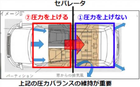 20200510兵庫トヨタ提供車両