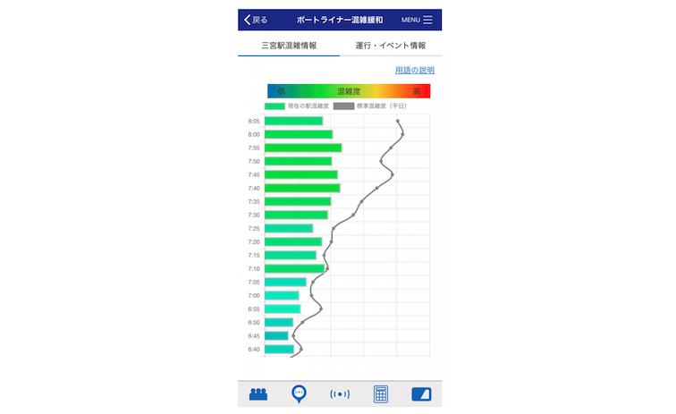 20200608三宮駅混雑状況