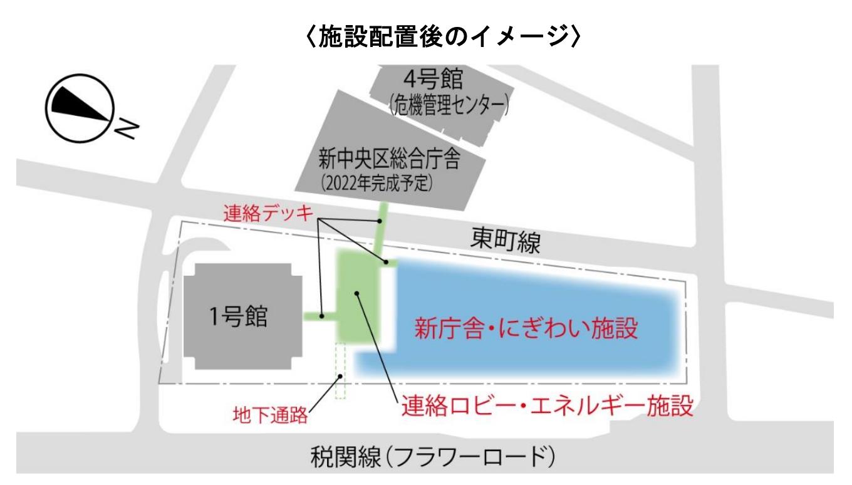 20200715神戸市庁舎配置
