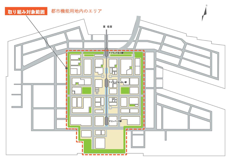 20200810六アイ都市機能用地