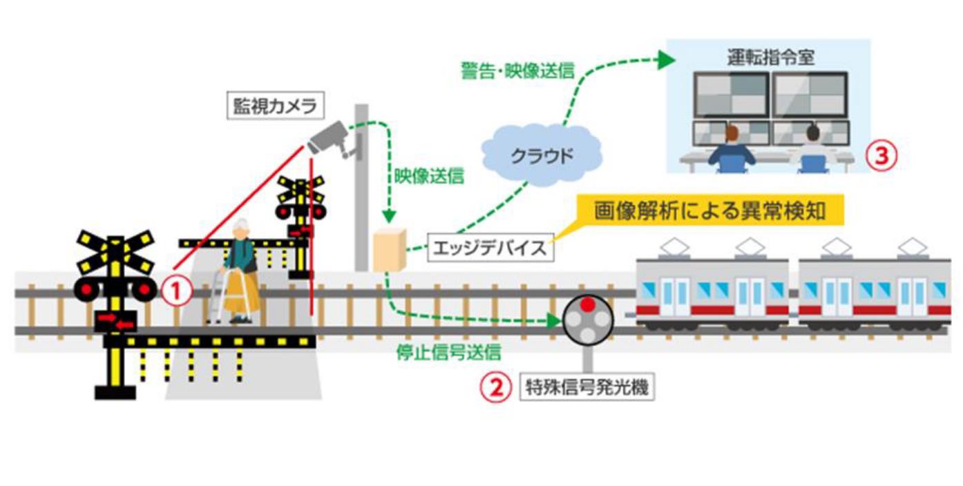 20200811山陽電鉄概念図