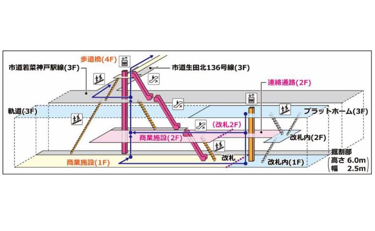 20201106元町駅西口計画案