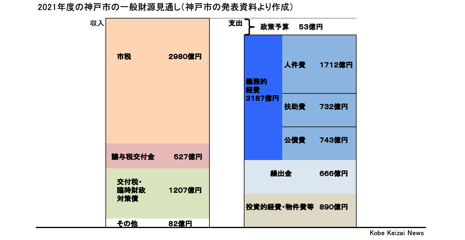 202011270003582f0.png