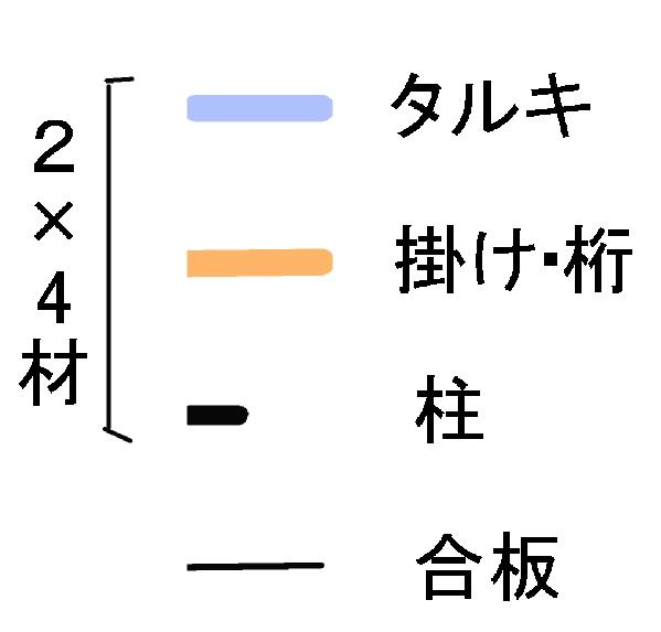 5-4ツーバイフォー2-11