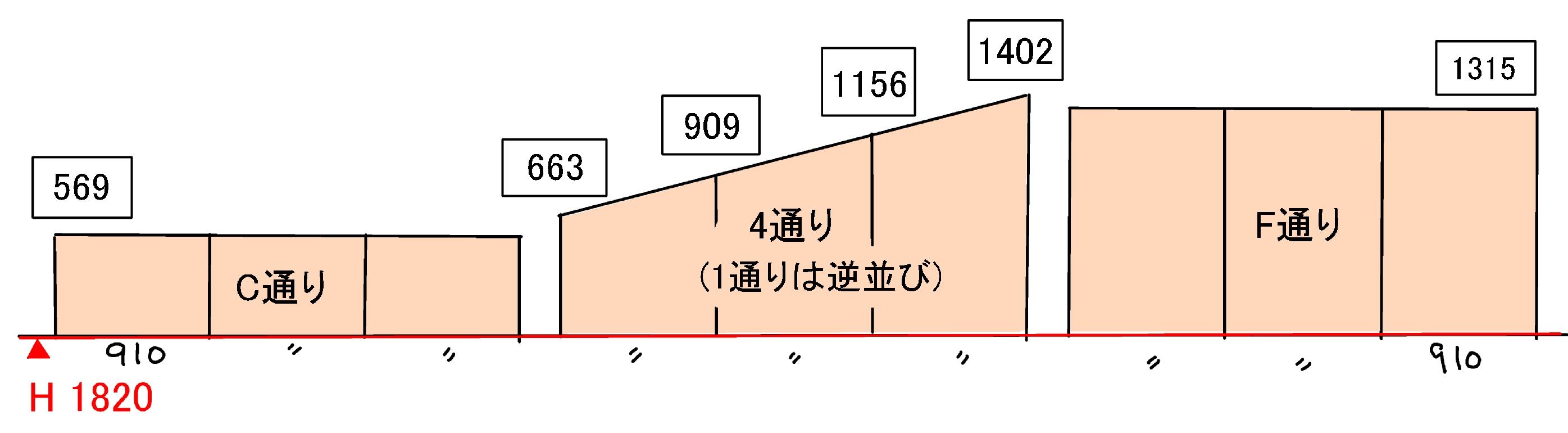 5-4ツーバイフォー2-14
