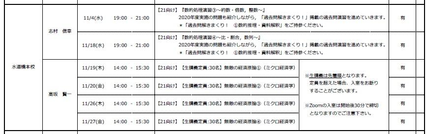 2011 水道橋HR