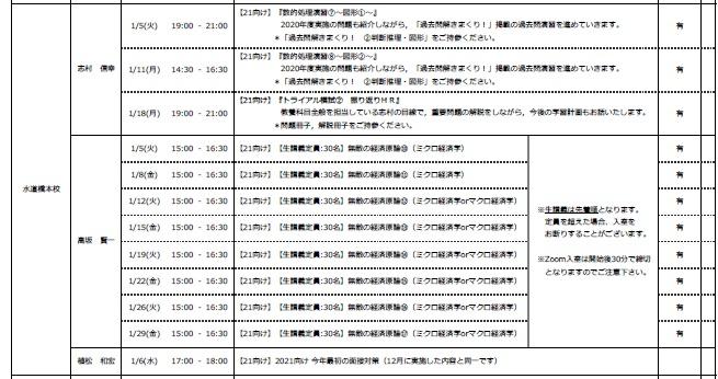 2101 水道橋HR