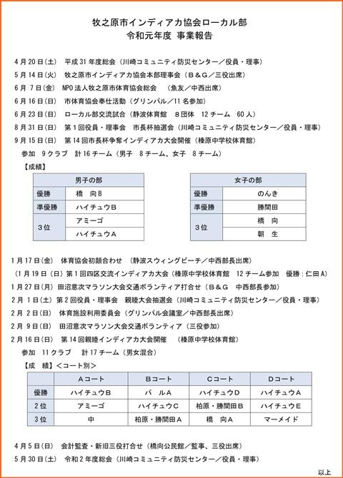R1年度事業報告-1