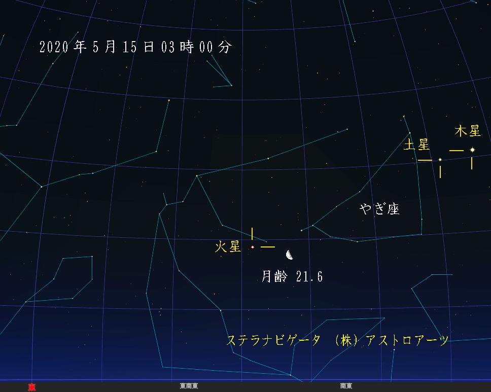 星図 2020年5月15日 午前3時00分