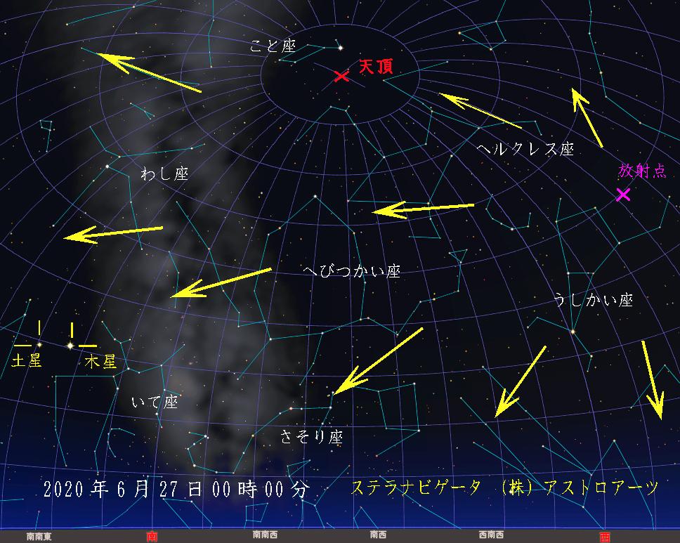 星図 2020年6月27日 午前0時