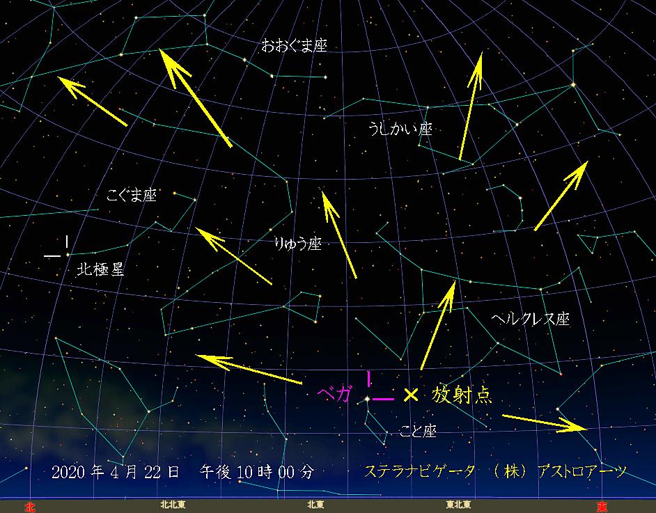 星図 2020年4月23日 午後10時