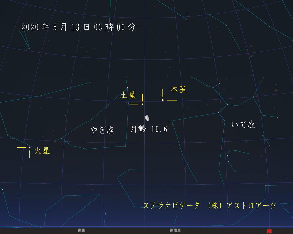 星図 2020年5月13日 午前3時00分
