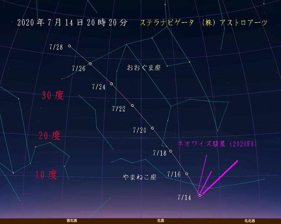 星図 2020年7月14日午後8時20分