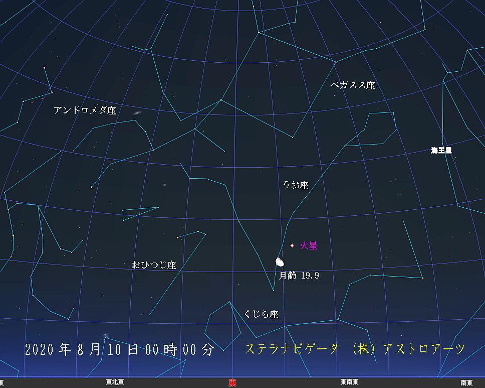 星図 2020年8月10日 午前0時