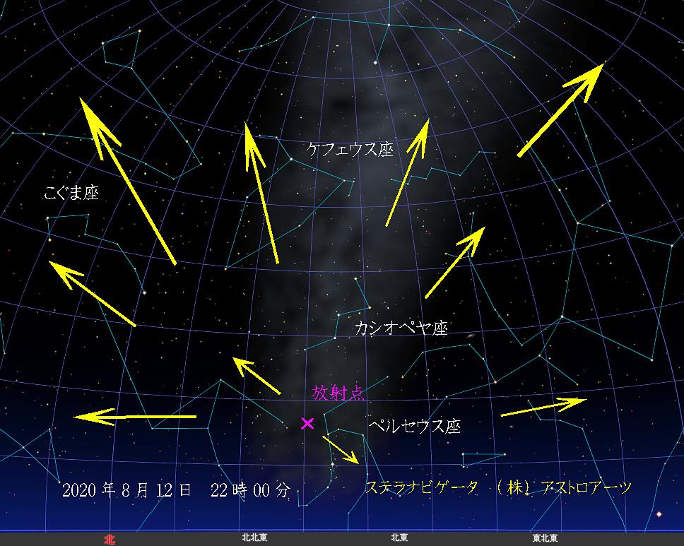 星図 2020年8月12日 午後10時
