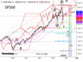 SP500200425.png