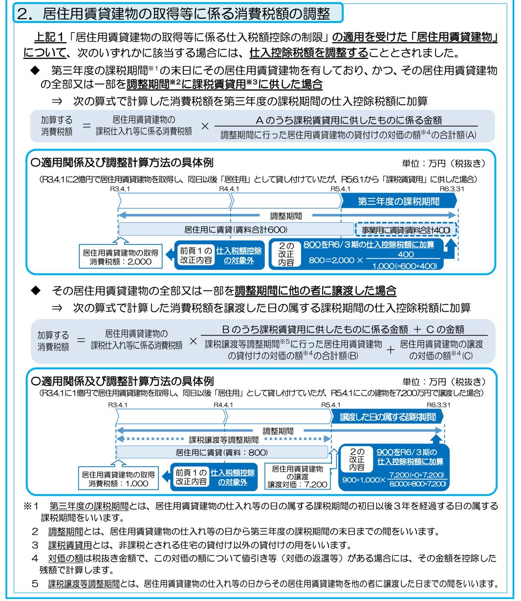 消費税改正2020_02