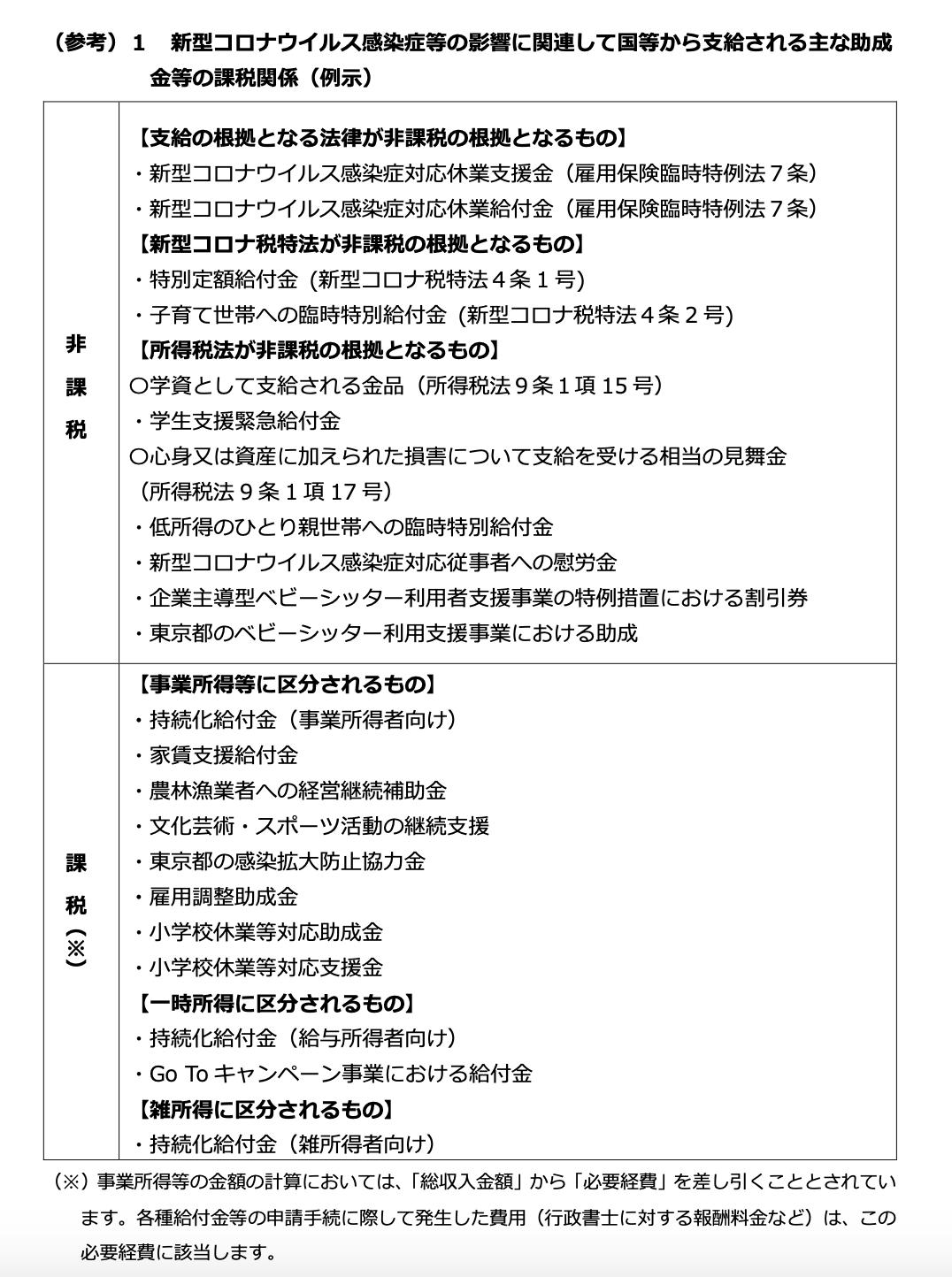 新型コロナ課税関係001