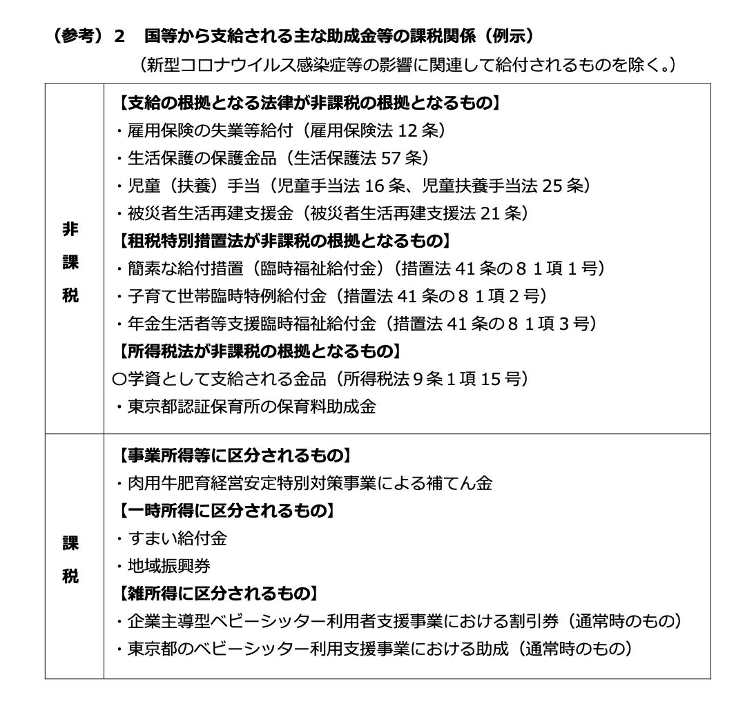 新型コロナ課税関係002