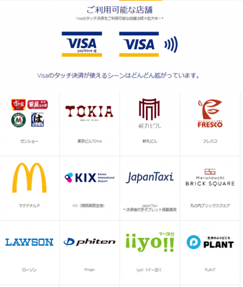 Visaタッチ決済可能な店舗①