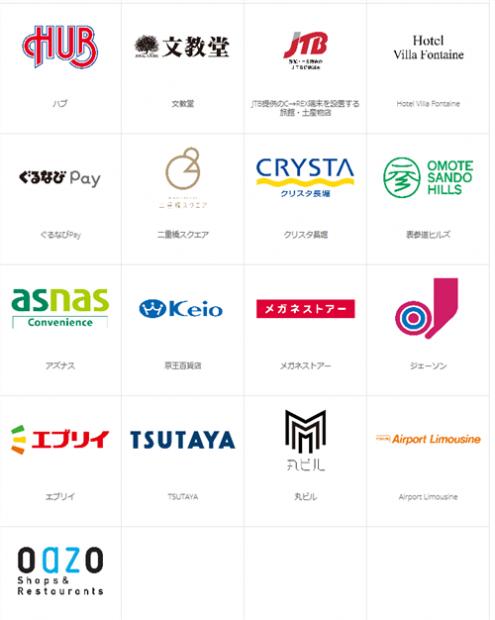 Visaタッチ決済可能な店舗②