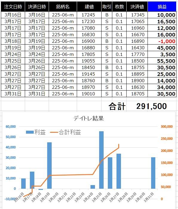 stocksinfo_2020-3-31_16-57-40_No-00.jpg