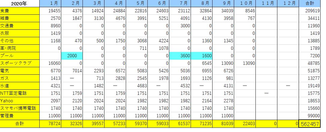 4-1家計簿(年間)