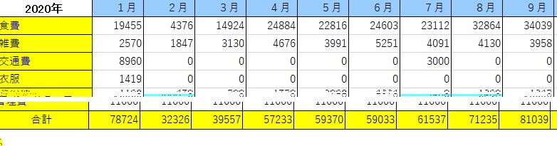 4-2家計簿(年間)