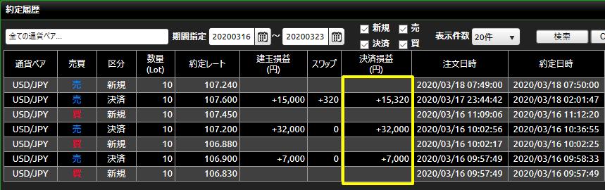 DMM FX20200316-20200321_約定