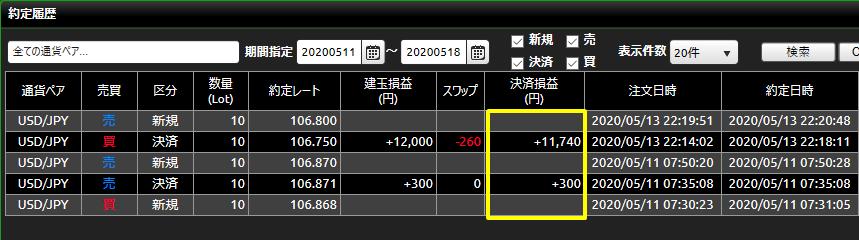 DMM FX20200511-20200516_約定