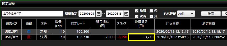 DMM FX20200608-20200615_約定